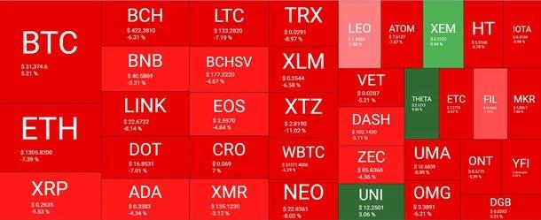 thị trường tiền điện tử